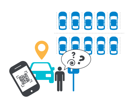 Application du QR code - Amos Signalisation